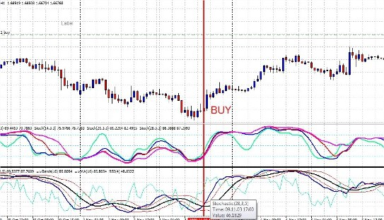 Forex Strategy FX Group system