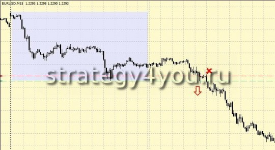 Strategy 10 pips + Martingail