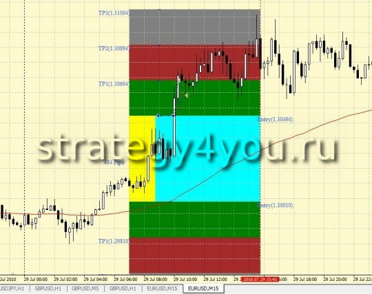 Forex 60 seconds strategy