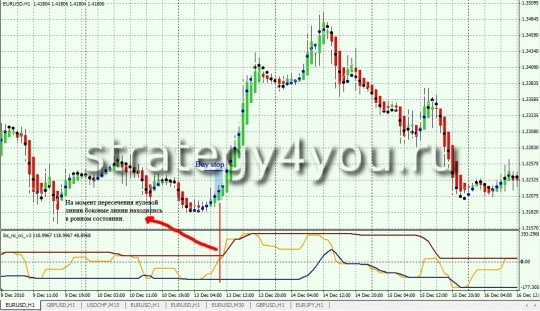 Forex lines 7 ea