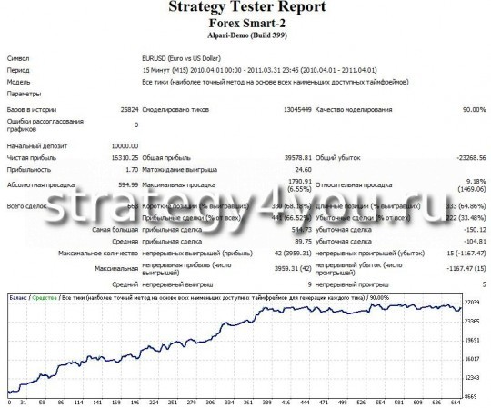 Trend shadow forex system review